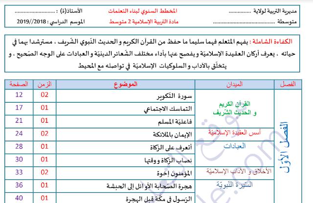 التوزيع السنوي التربية الاسلامية للسنة الثانية متوسط Http Www Seyf Educ Com 2019 08 Tadroje Sanawi Islamic 2am Html Map Map Screenshot 21st