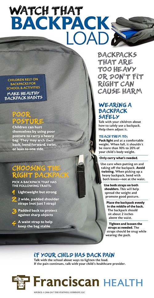 1b6e84609994 Watch that backpack load. School backpacks that are too heavy or don t fit right  can cause harm. How to choose the right backpack for back to school and how  ...