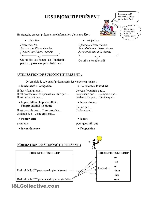 Le subjonctif présent | FLE : les verbes | French ...
