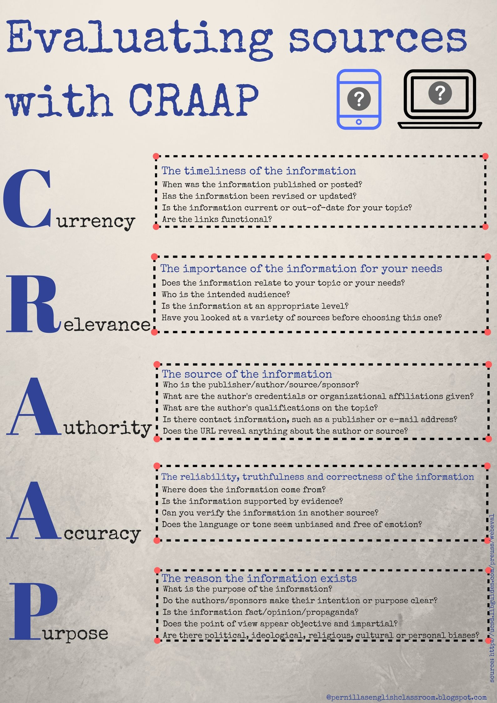 Evaluating Sources With Craap Craap English Classroom Evaluation Information Literacy