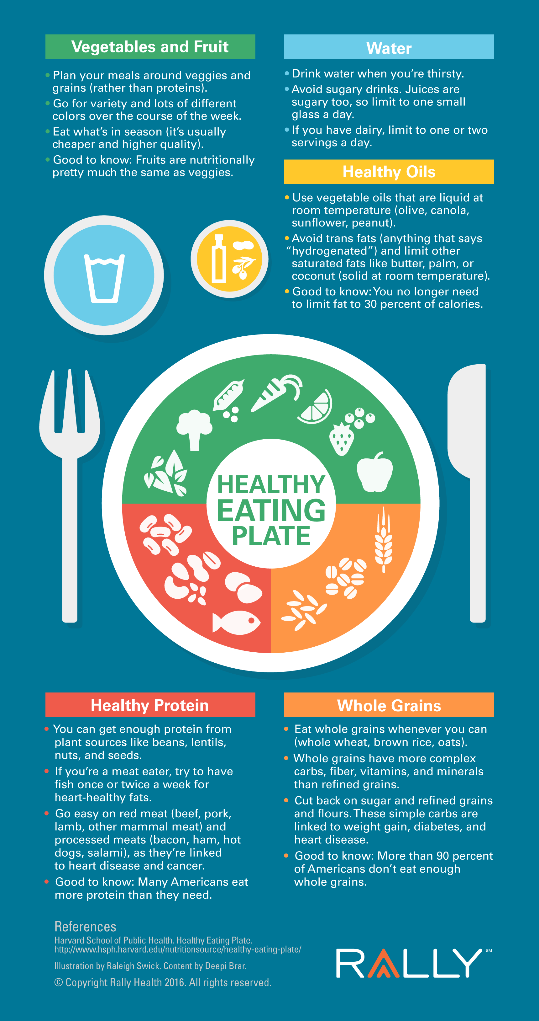 What Your Healthy Plate Should Look Like [Infographic