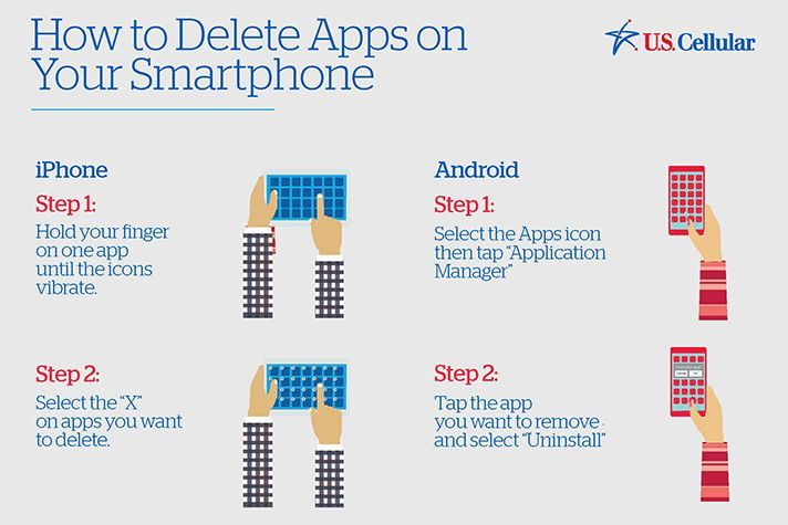 DeClutter Your Smartphone and Tablet Smartphone, Cell