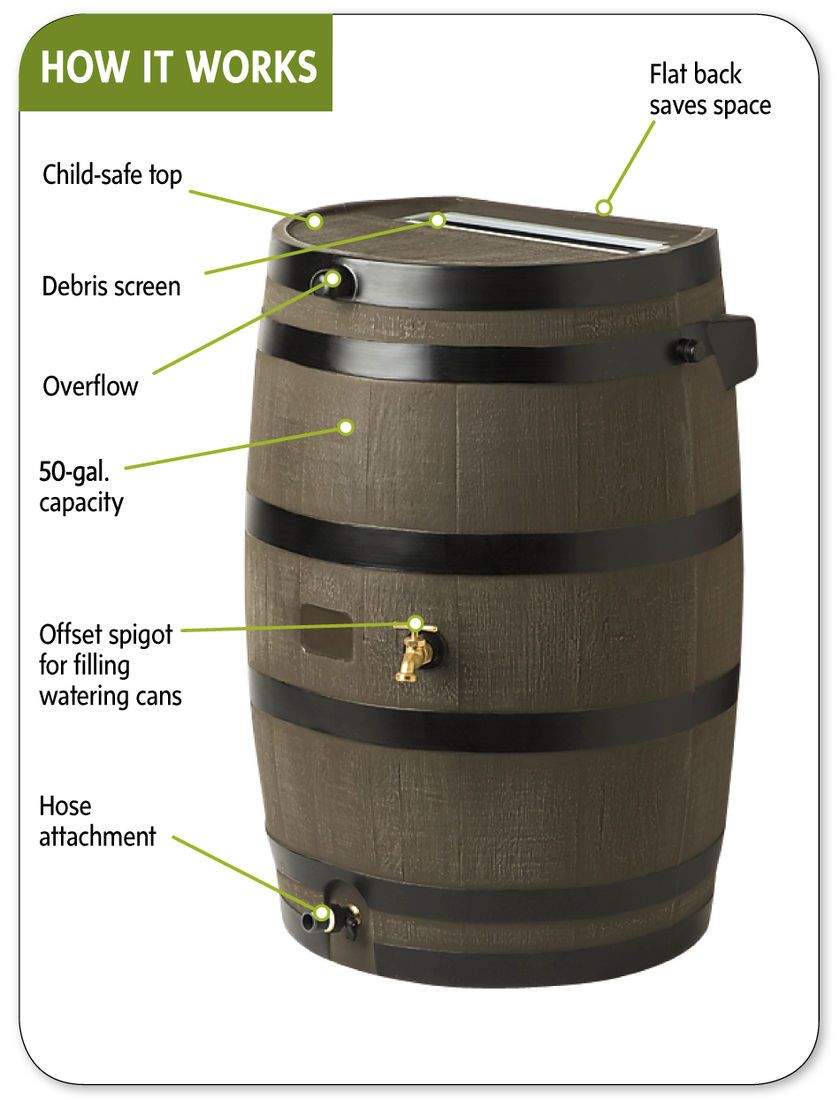 Flat Back Rain Barrel Buy From Gardener S Supply Rain Barrel Rain Barrel System Water Barrel