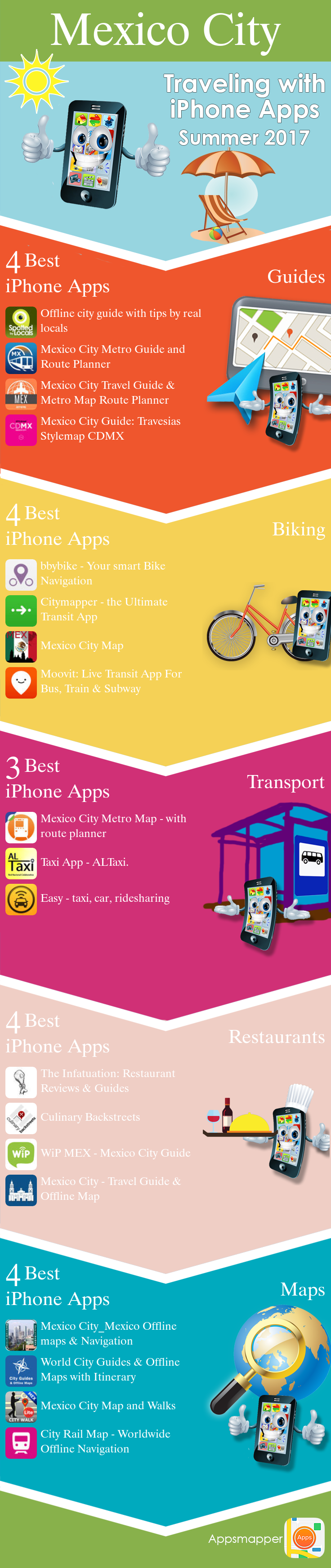 Mexico City Iphone Apps Travel Guides Maps Transportation