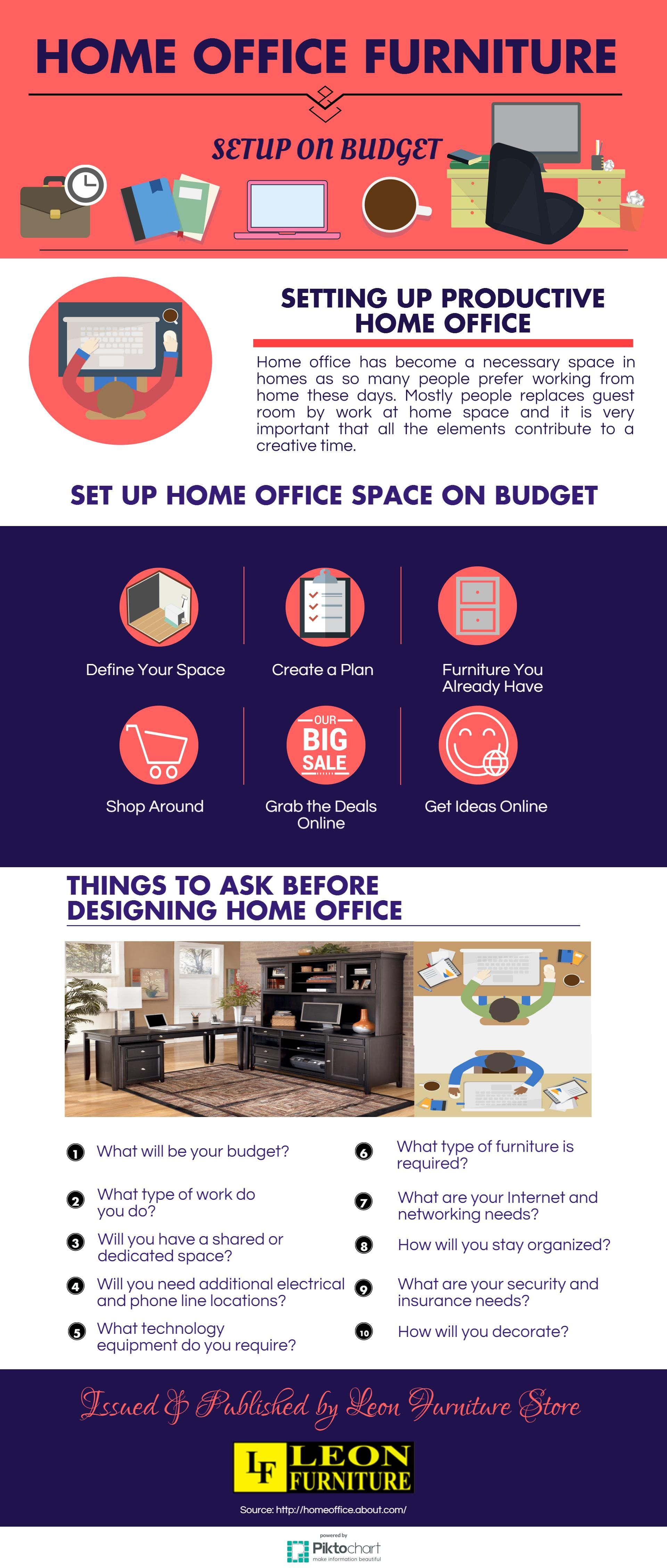 Home Office Furniture Set Up On Budget