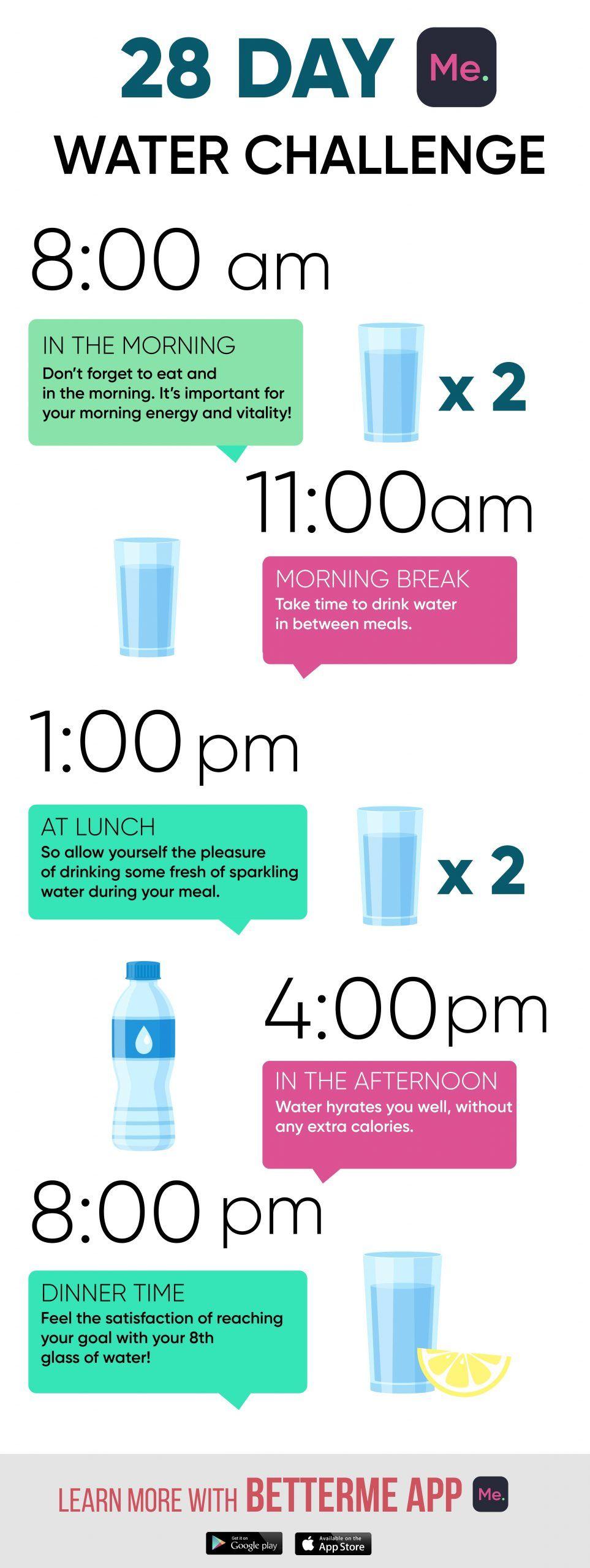 How to start a 28 day water challenge the rules in 2020