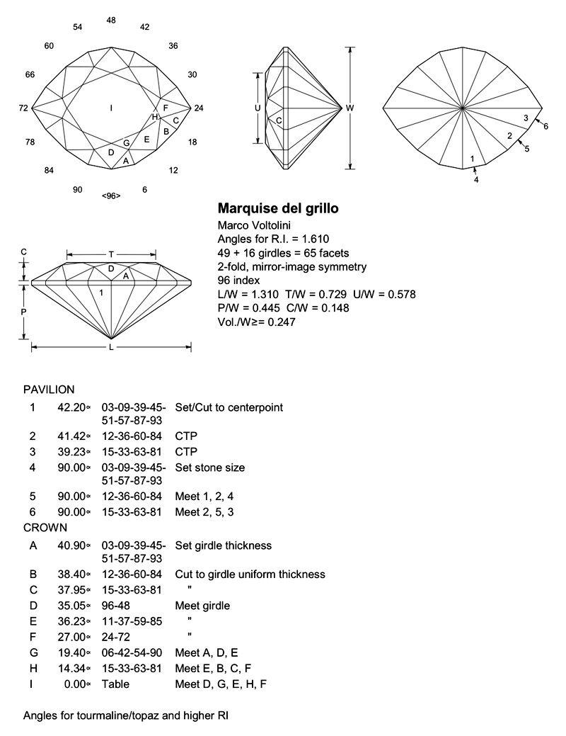 Voltolini Marquise Del Grillo The Gemology Project Diagram Jewellery Design Sketches Faceted Design