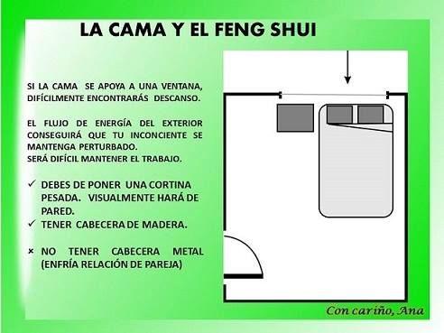 Resultado de imagen para posicion de la cama segun el feng shui
