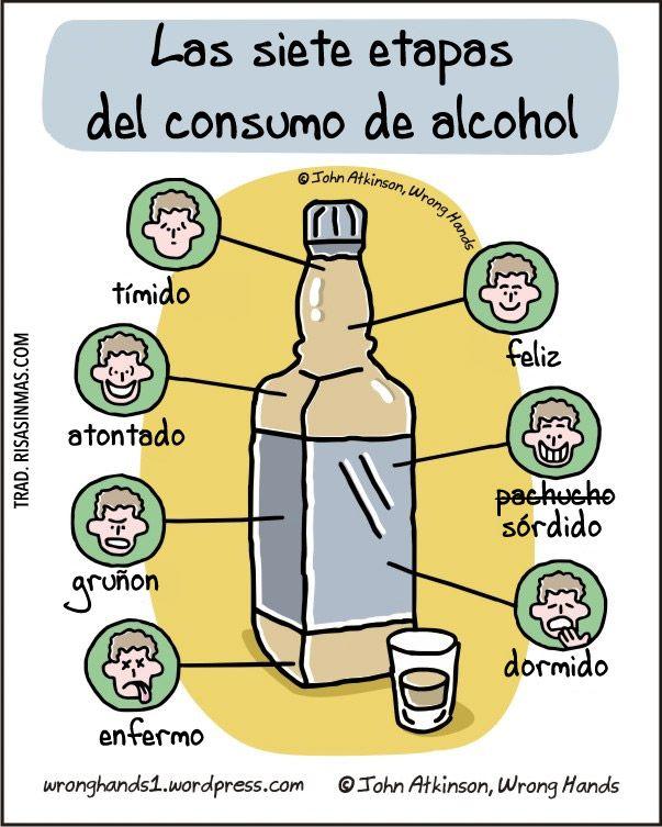 Los efectos de adolescentes en el alcohol de salud