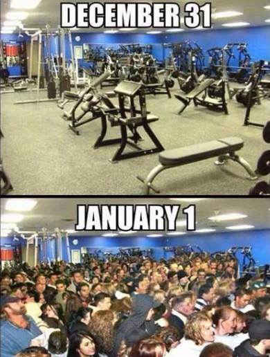 Image result for full gym january 1