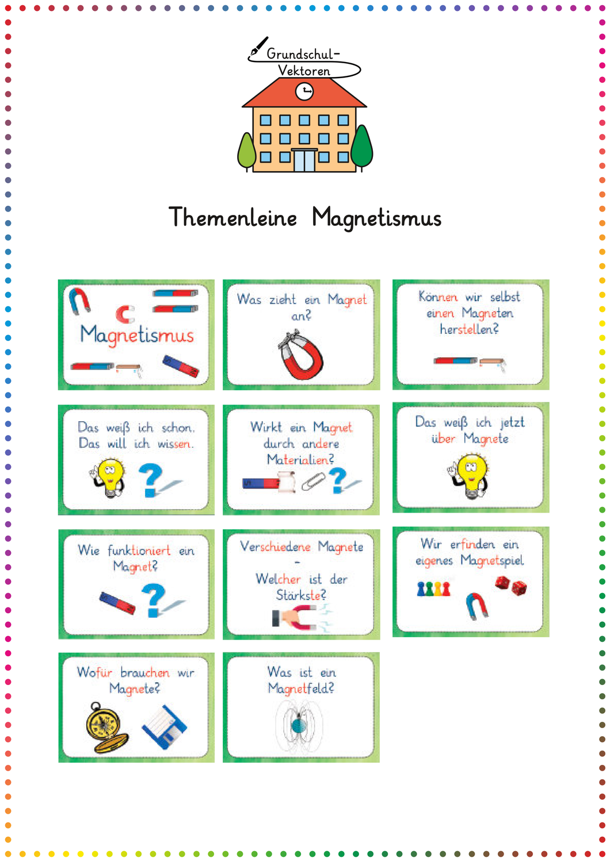 Themenleine Magnetismus Unterrichtsmaterial Im Fach Sachunterricht In 2020 Magnetismus Sachunterricht Grundschule Thema