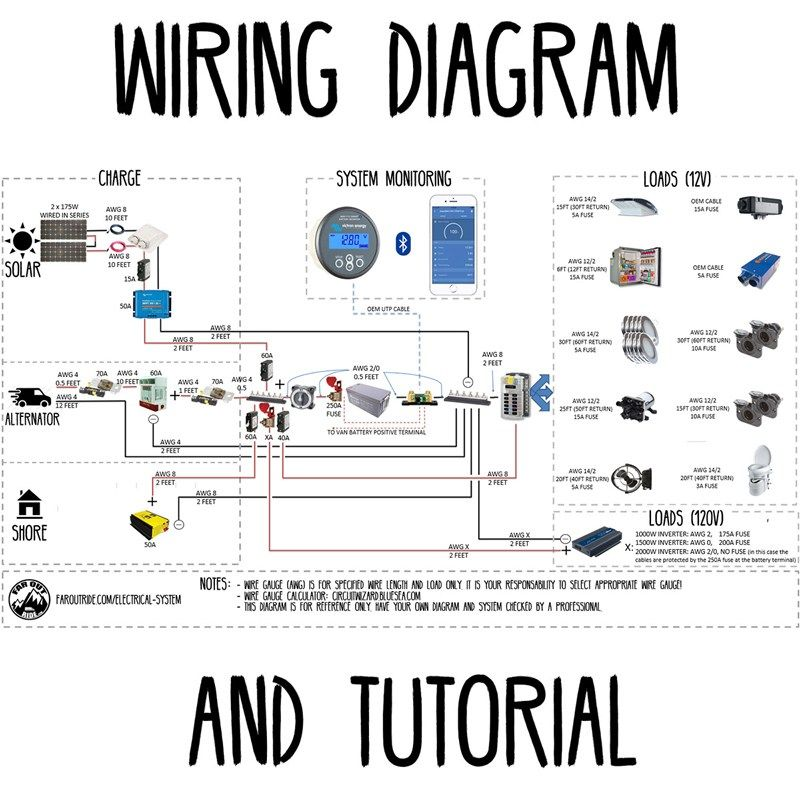Wiring Diagram & Tutorial | Camper van conversion diy, Diy ... on motorhome batteries diagram, motorhome electrical diagram, motorhome wiring diagram, motorhome ac diagram, motorhome battery diagram,
