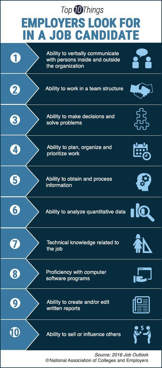 Top Ten Things Employers Look For In A Job Candidate From Grad To
