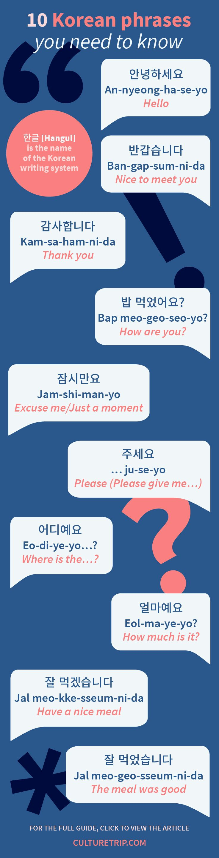 15 Korean Phrases You Need To Know Asia Pinterest Korean