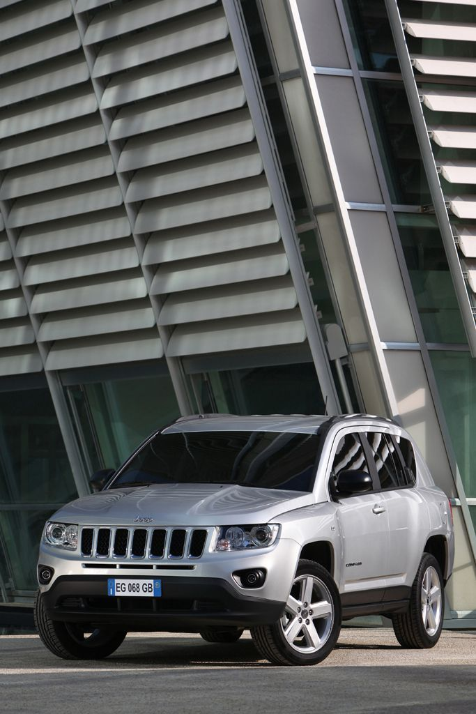 Jeep Compass Scoresense