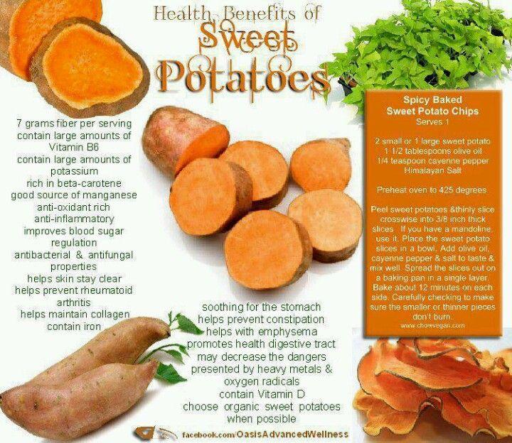 Health benefits of sweet potatoes sweet potato benefits