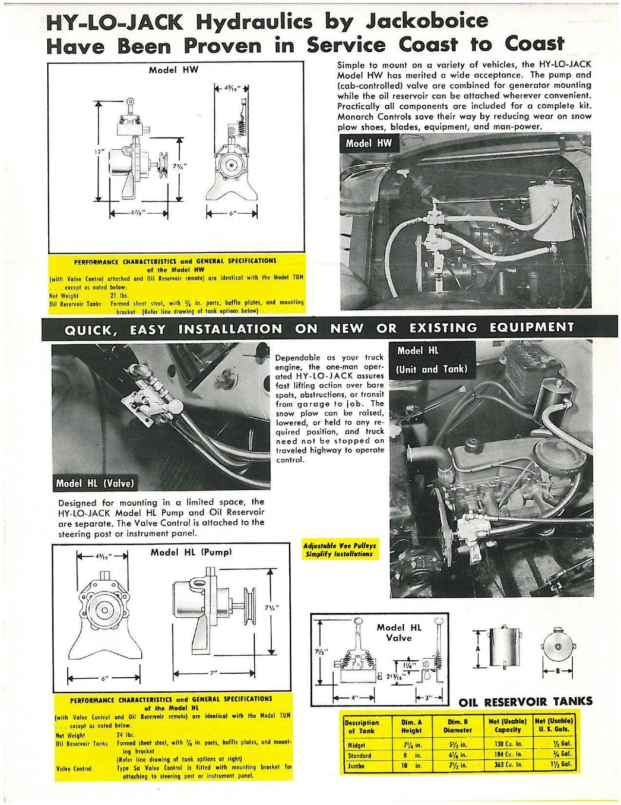 Monarch Dump Motor Wiring Diagram Di 2020