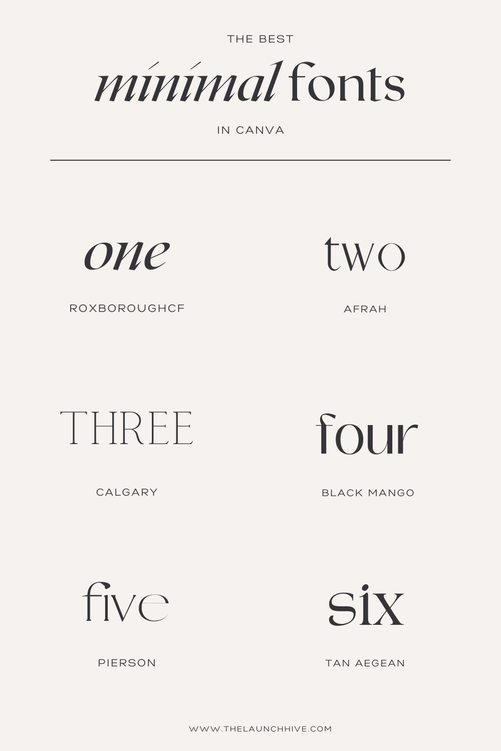 Top 7 Minimal Fonts In Canva