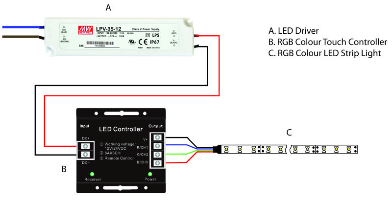 How To Wire An Rgb Colour Led Strip Light Led Light Strips Strip Lighting Led Strip Lighting