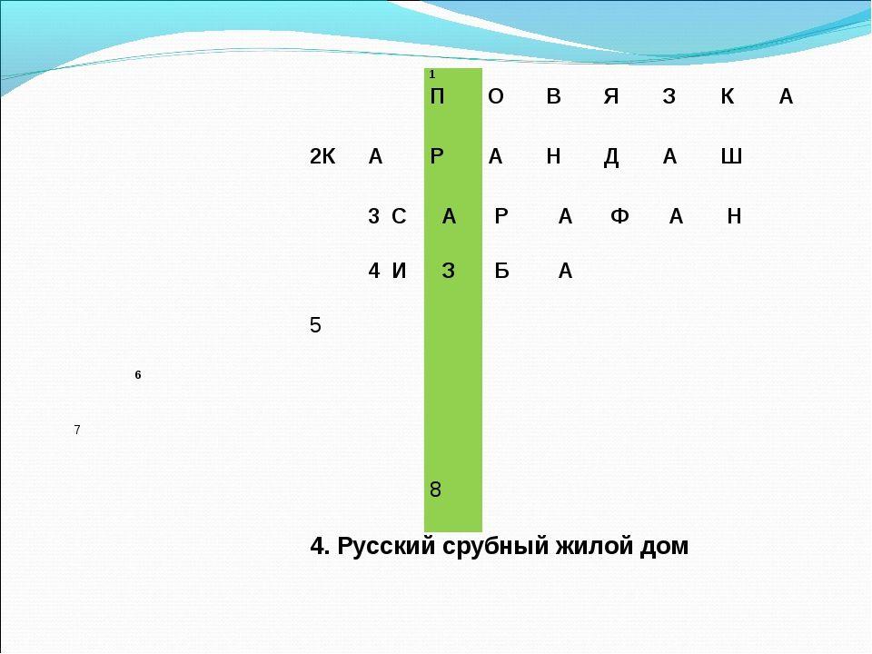 Гдз по русскому языку классю.с пичугова скачать бесплатно