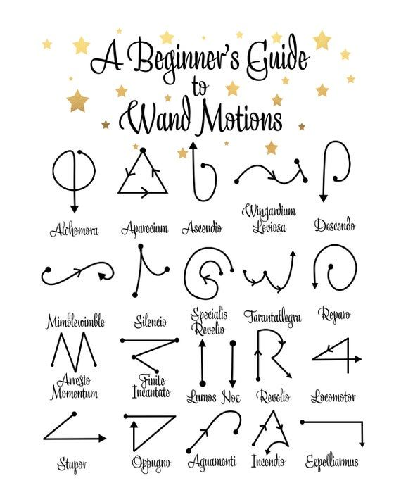 A Beginner's Guide To Wand Motions, Magic, Wizard, Witches