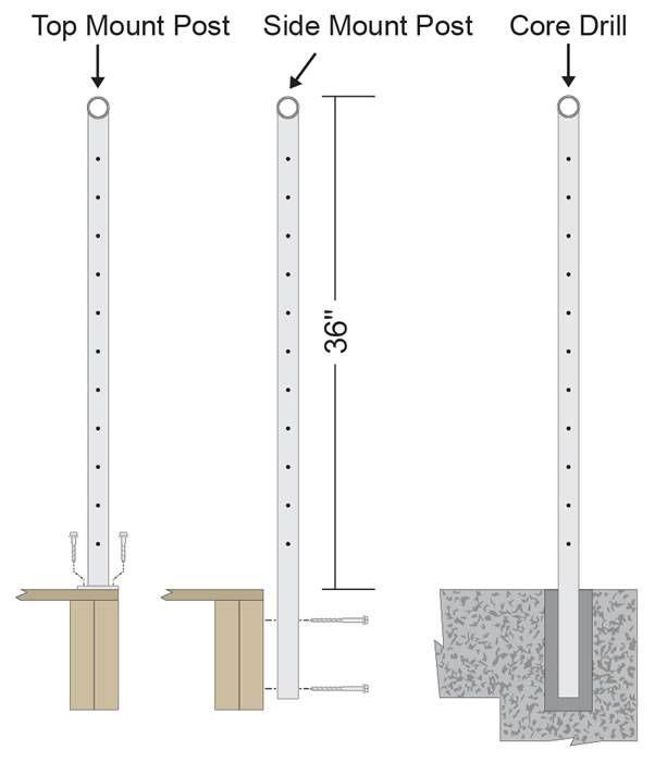 Best Rainier Stainless Steel Cable Railing Free Estimate 400 x 300