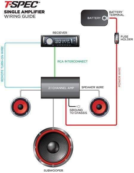 Wiring Diagram Car Amplifier