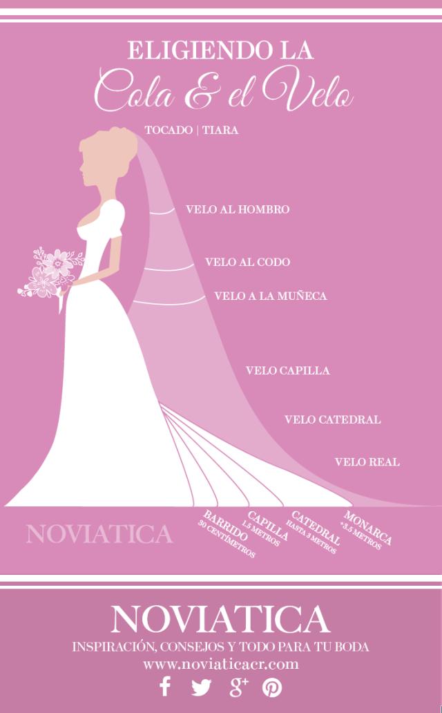 Escogiendo la cola y el velo de tu vestido de novia | Excelencia ...