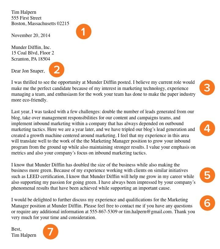 How To Write A Cover Letter That Doesn'T Suck [Template], By