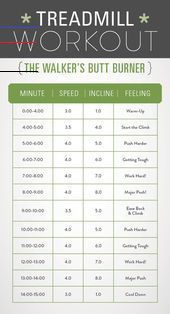 11 Great Pinterest Charts for Fitness  You don't have to go running to get your heart pumping. This...