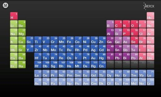 La tabla peridica interactiva de merck ofrece a estudiantes y la tabla peridica interactiva de merck ofrece a estudiantes y profesores la oportunidad de aprender ms sobre los elementos qumicos desde su urtaz Choice Image