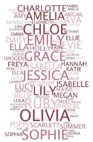 Most Popular 100 Baby Girl Names In Hate It When Good Become