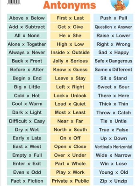 Common Opposites - Antonyms Vocabulary Word List ...