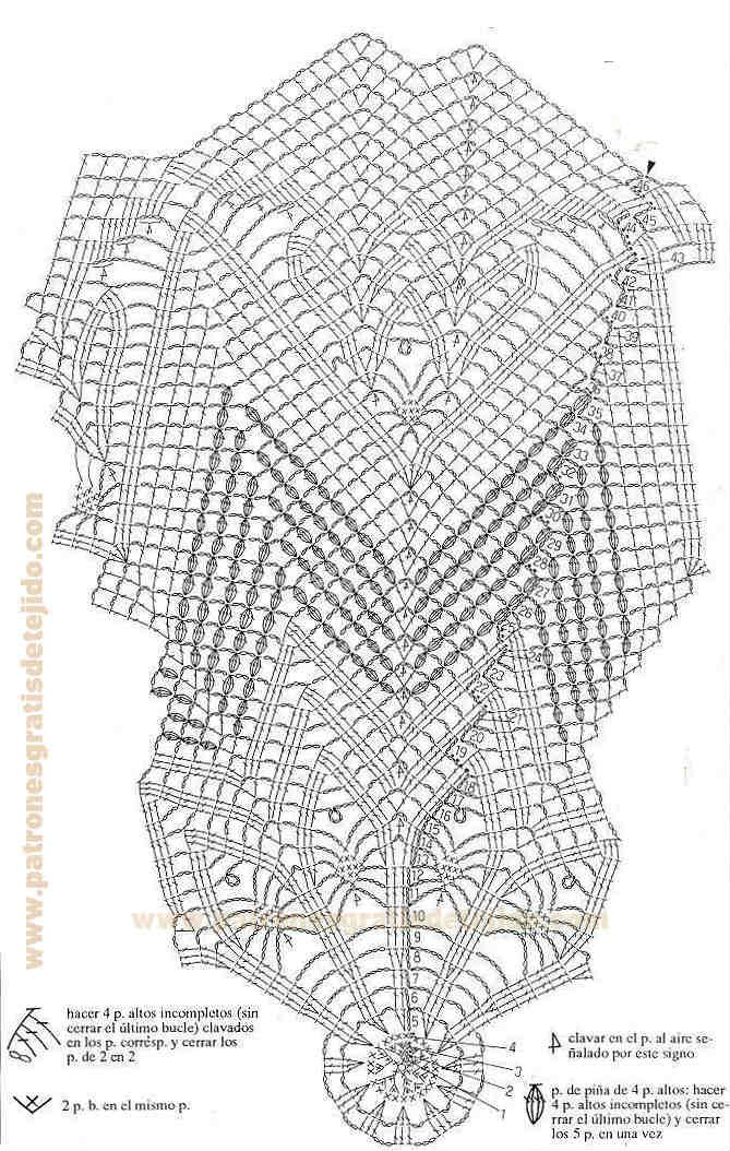 Patrón de carpeta para imprimir | תרשימי קרושה | Pinterest | Crochet ...