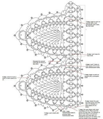 Crochet Knitting Handicraft: Lace