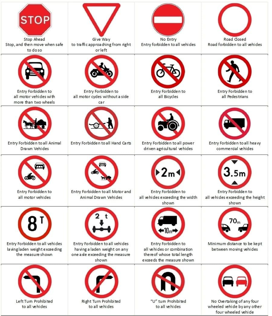 Types Of Kenya Road Signs And Their Meaning Learn And Be Safe