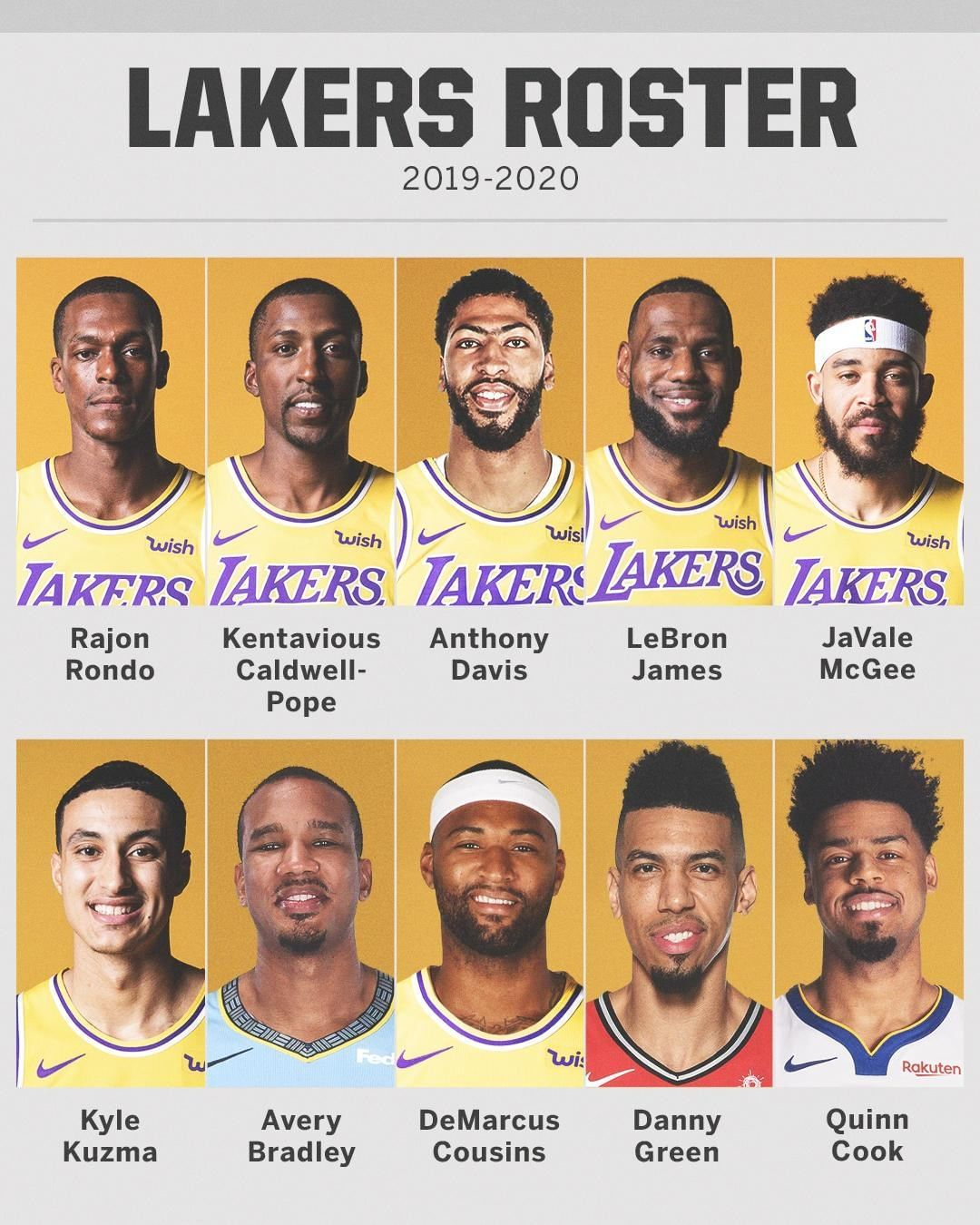 2019 20 Los Angeles Lakers Roster Full Of Wildcats Lakers Roster Lakers Anthony Davis