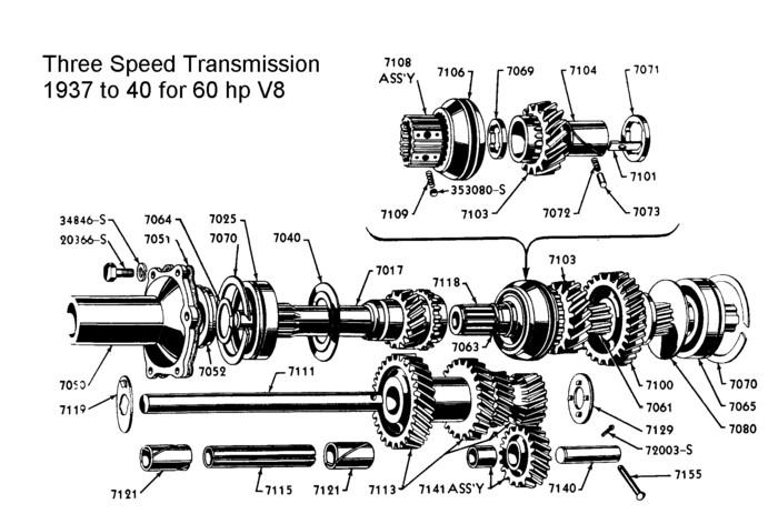 Pin by Bossoldman on Transmissions/TransAxles