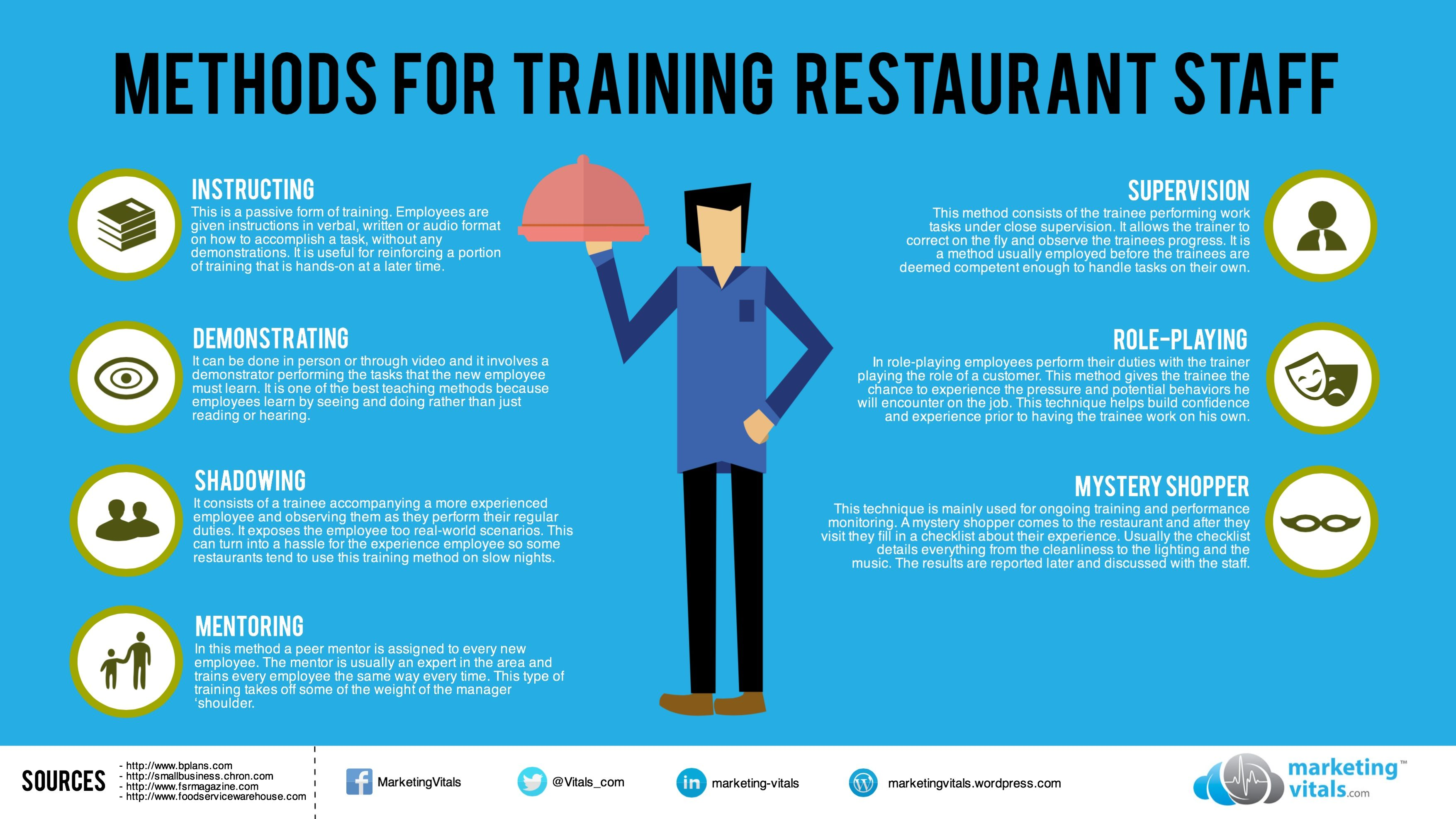 Methods For Training Restaurant Staff Restaurant Insurance