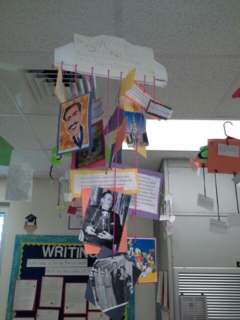 Classroom Mobiles Ideas : Biography mobiles book reports teaching ideas