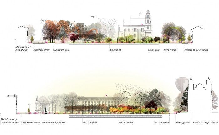 Landscape Architecture Section Drawings landscape section elevation drawing - google search | landscape