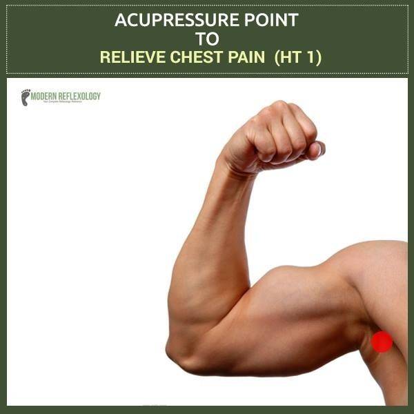 Pin on Acupressure Points