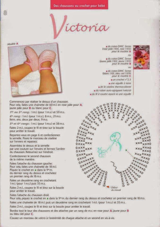 La Magia del Crochet: ZAPATITOS BEBÉ   zapatos bebe   Pinterest ...