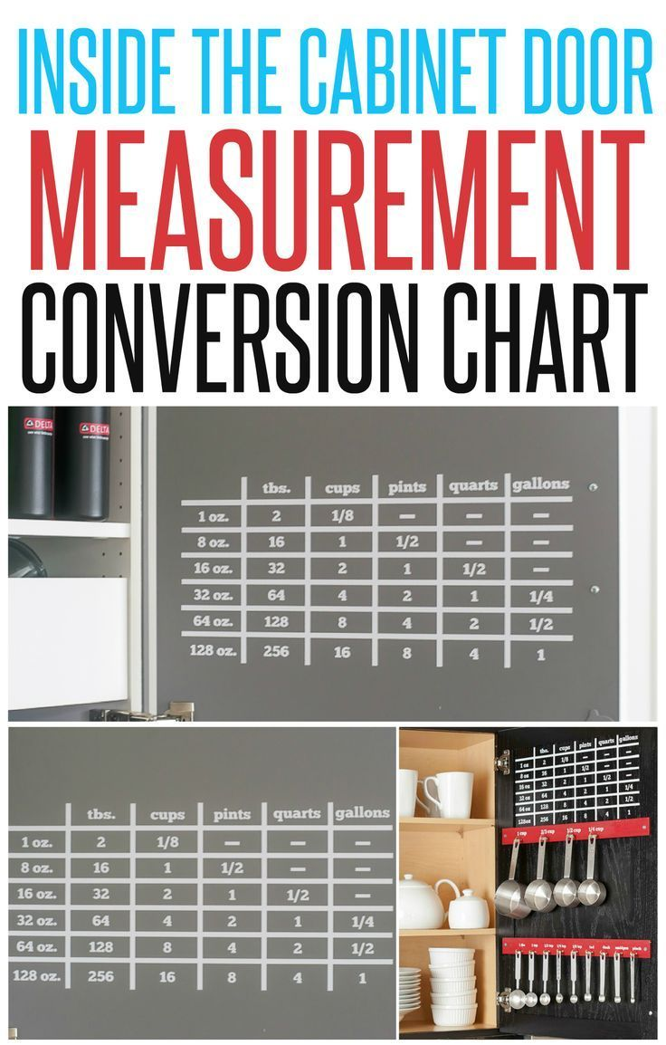 Schiotz tonometer conversion chart image collections free any i need a conversion chart images free any chart examples measurement conversion chart inside your cabinet nvjuhfo Image collections