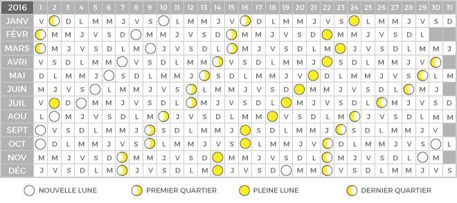 Calendrier lunaire grossesse et accouchement 2018 calendrier lunaire et calendrier lunaire - Calendrier lunaire 2016 2017 ...