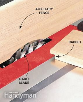 Table Saw Tips And Techniques Wood Working Table Saw Miter Saw