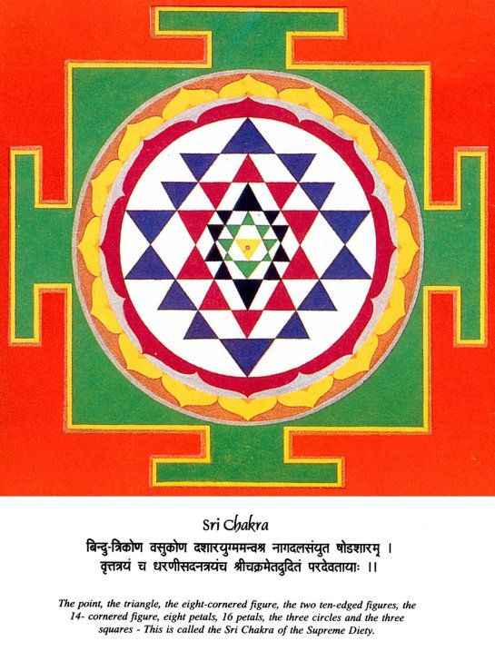 Meanings of Some Shapes and Symbols in the Yantra The Sri