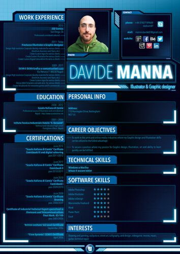 Cv Model Game Kreatif