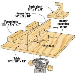 Toolcribs ultimate guide 28 free router table plans toolcribs ultimate guide 28 free router table plans greentooth Gallery