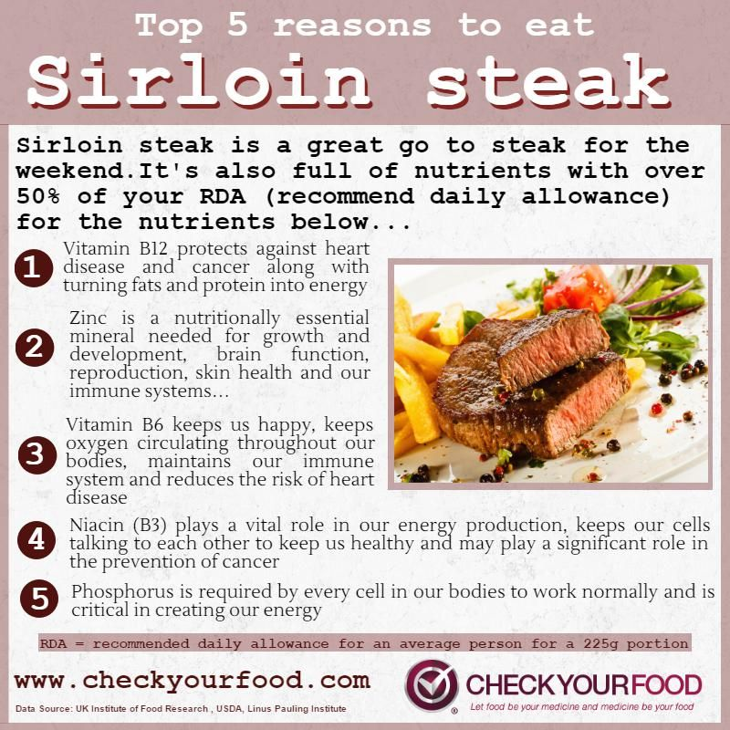 The Health Benefits Of Sirloin Steak Check Your Food Food Health Food Sirloin Steaks